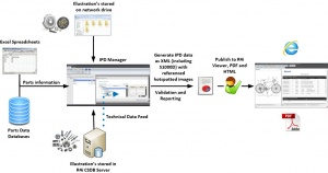 IPD_workflow
